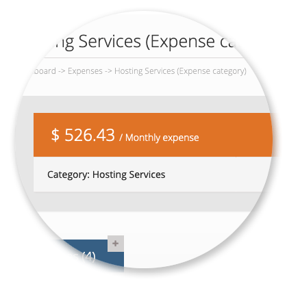 Fixed Expenses - Category Total