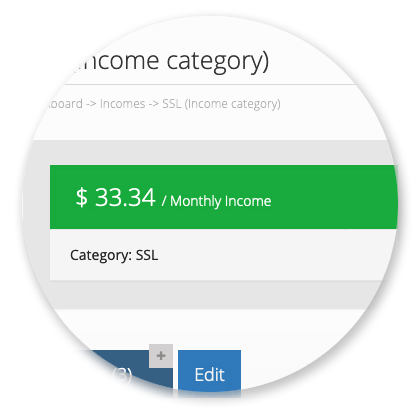 Fixed Incomes - Category Total