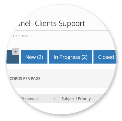 Support Clients Help Desk Panel - Top Filter Tabs