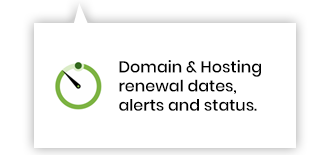 Domain & Hosting renewal dates, alerts and status